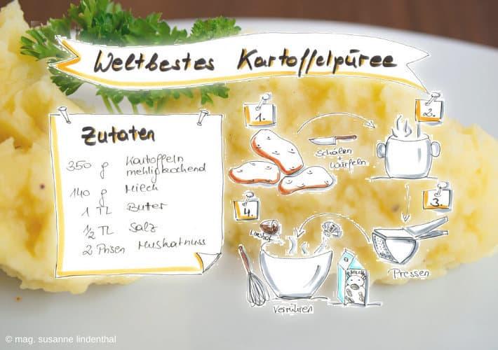 20200429-Kartoffelpüree-Sketchnote-mit-Püree-Hintergrund