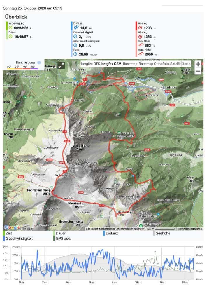 20201201-Die-Geschichte-vom-Säbelzahntiger-Schneeberg-Wanderung